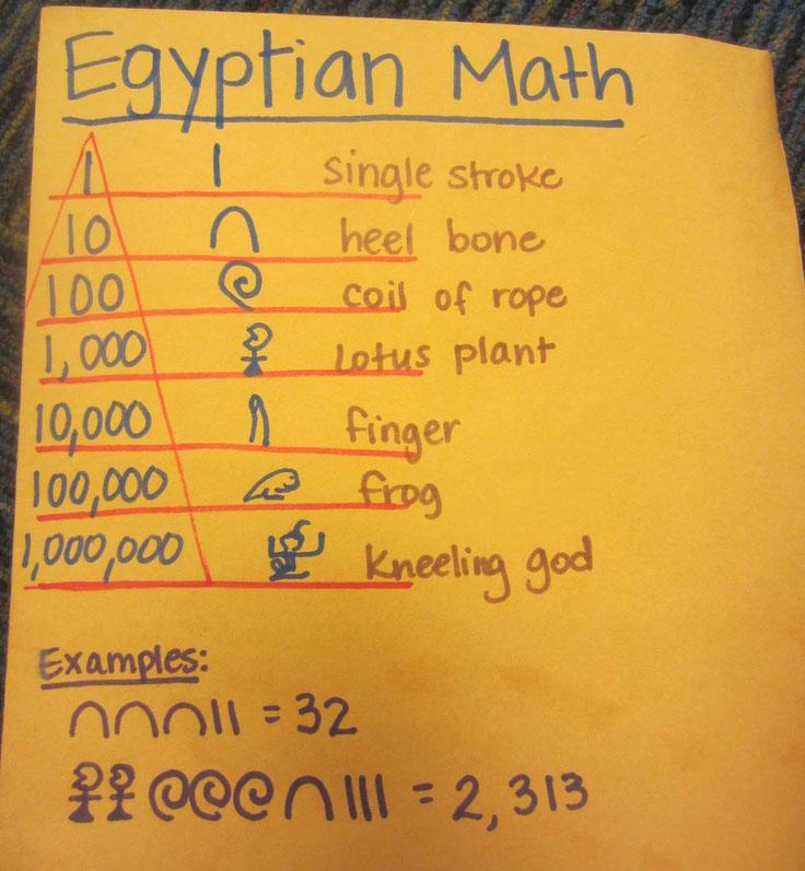 eygpt math
